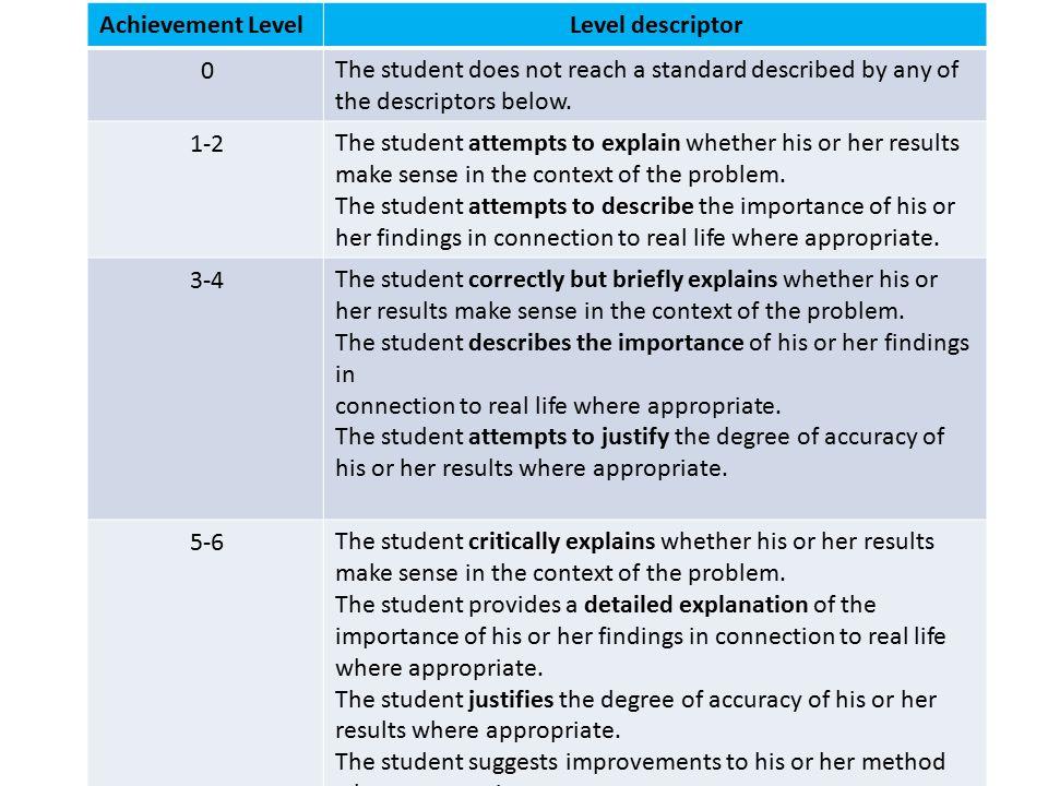 Level descriptorAchievement Level The student does not reach a standard described by any of the descriptors below.