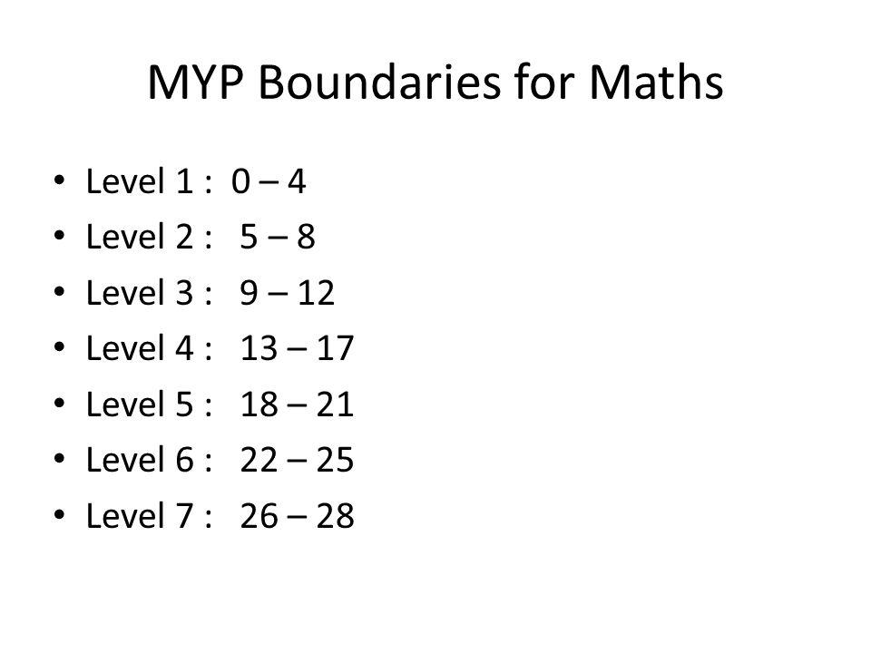 MYP Boundaries for Maths Level 1 : 0 – 4 Level 2 : 5 – 8 Level 3 : 9 – 12 Level 4 : 13 – 17 Level 5 : 18 – 21 Level 6 : 22 – 25 Level 7 : 26 – 28