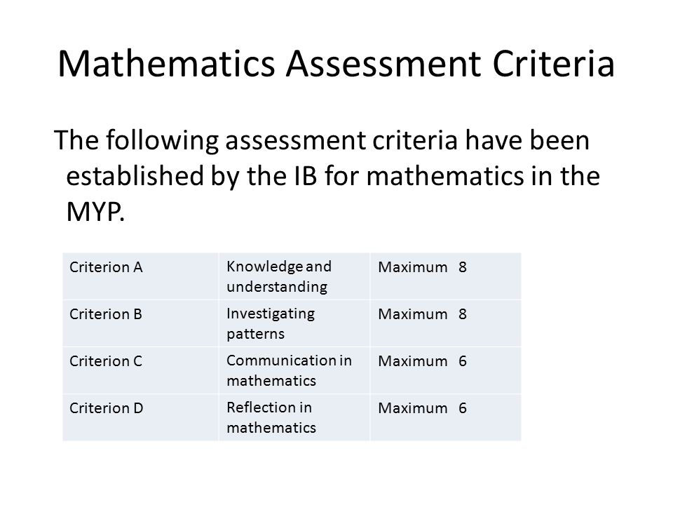 Mathematics Assessment Criteria The following assessment criteria have been established by the IB for mathematics in the MYP. Maximum 8Knowledge and u