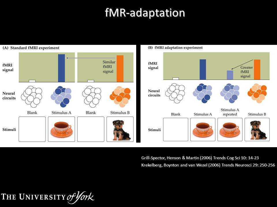 fMR-adaptation Grill-Spector, Henson & Martin (2006) Trends Cog Sci 10: 14-23 Krekelberg, Boynton and van Wezel (2006) Trends Neurosci 29: 250-256