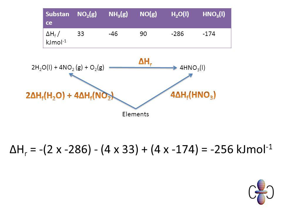 2H 2 O(l) + 4NO 2 (g) + O 2 (g) 4HNO 3 (l) Elements ΔH r = -(2 x -286) - (4 x 33) + (4 x -174) = -256 kJmol -1 Substan ce NO 2 (g)NH 3 (g)NO(g)H 2 O(l)HNO 3 (l) ΔH f / kJmol -1 33-4690-286-174