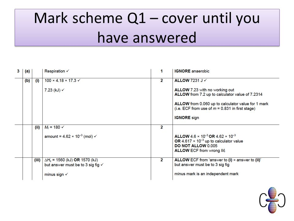 Mark scheme Q1 – cover until you have answered