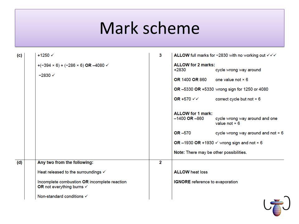 Mark scheme