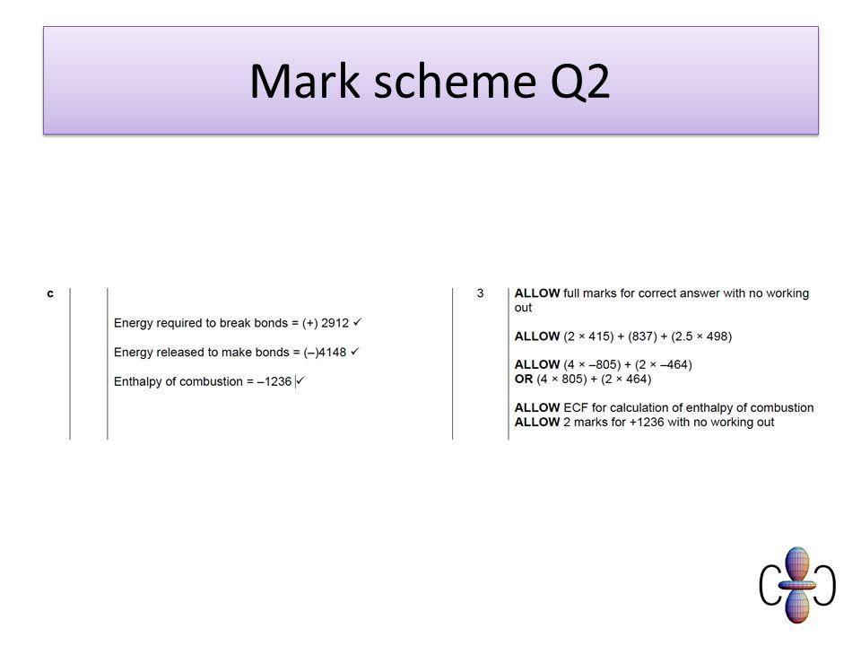 Mark scheme Q2