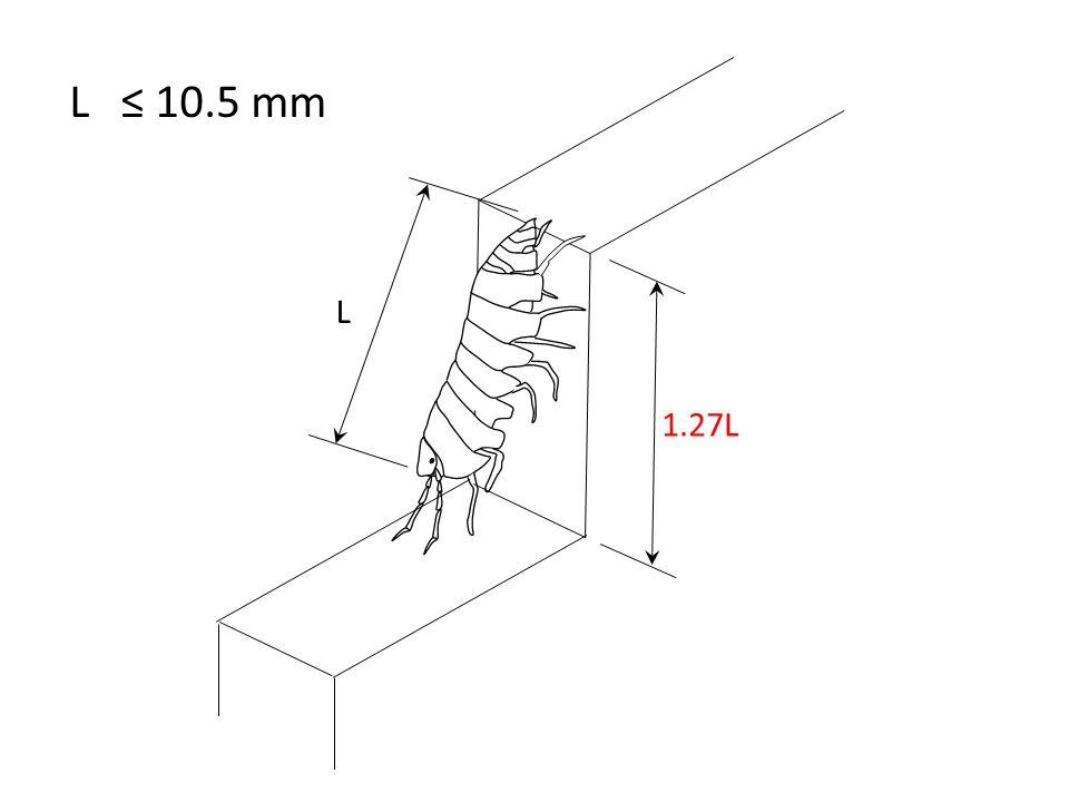 L 1.27L L ≤ 10.5 mm