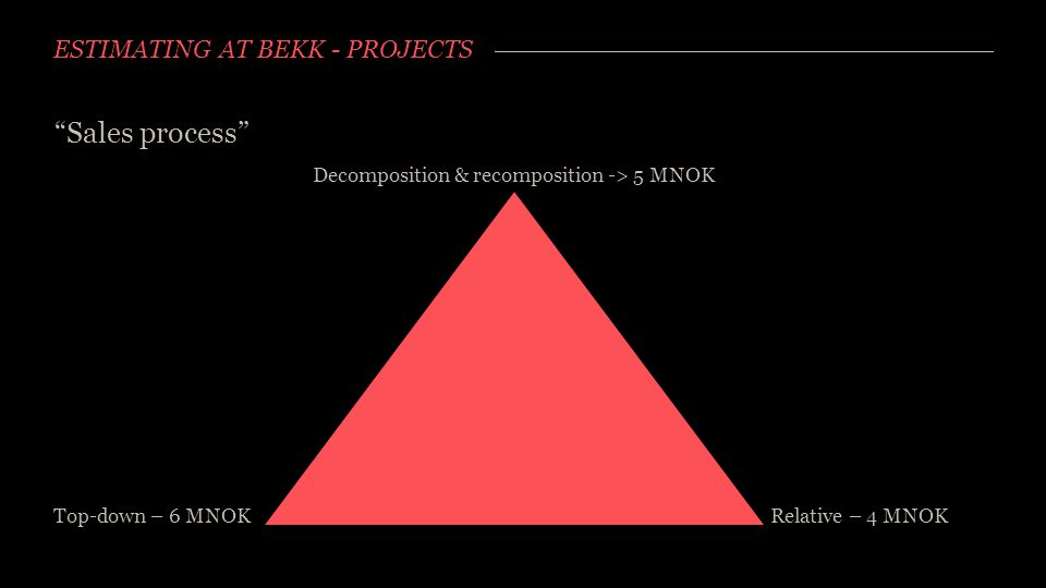 "ESTIMATING AT BEKK - PROJECTS ""Sales process"" Decomposition & recomposition -> 5 MNOK Top-down – 6 MNOK Relative – 4 MNOK"