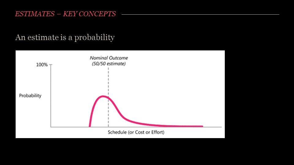 ESTIMATES – KEY CONCEPTS An estimate is a probability