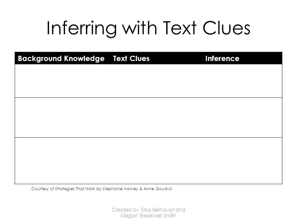 Inferring with Text Clues Background KnowledgeText CluesInference Created by Elisa Berhaupt and Megan Breakwell Smith Courtesy of Strategies That Work by Stephanie Harvey & Anne Goudvis