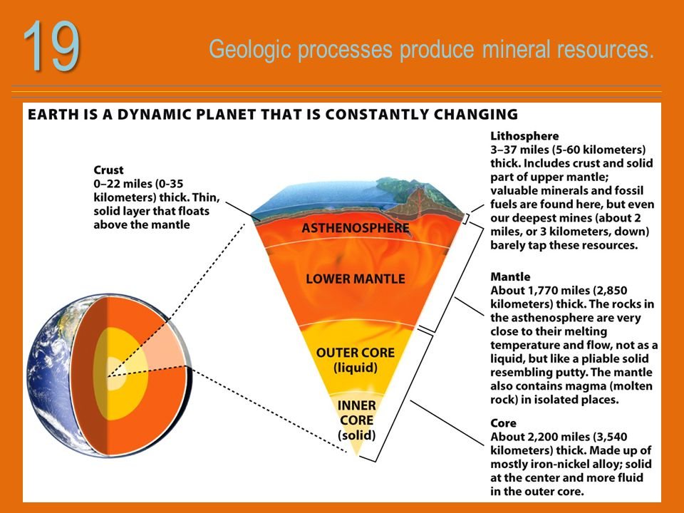 19 Accessible minerals are in the crust and lithosphere.