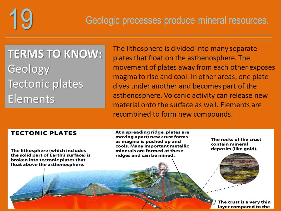 Geologic processes produce mineral resources.19 TERMS TO KNOW: Geology Tectonic plates Elements The lithosphere is divided into many separate plates that float on the asthenosphere.