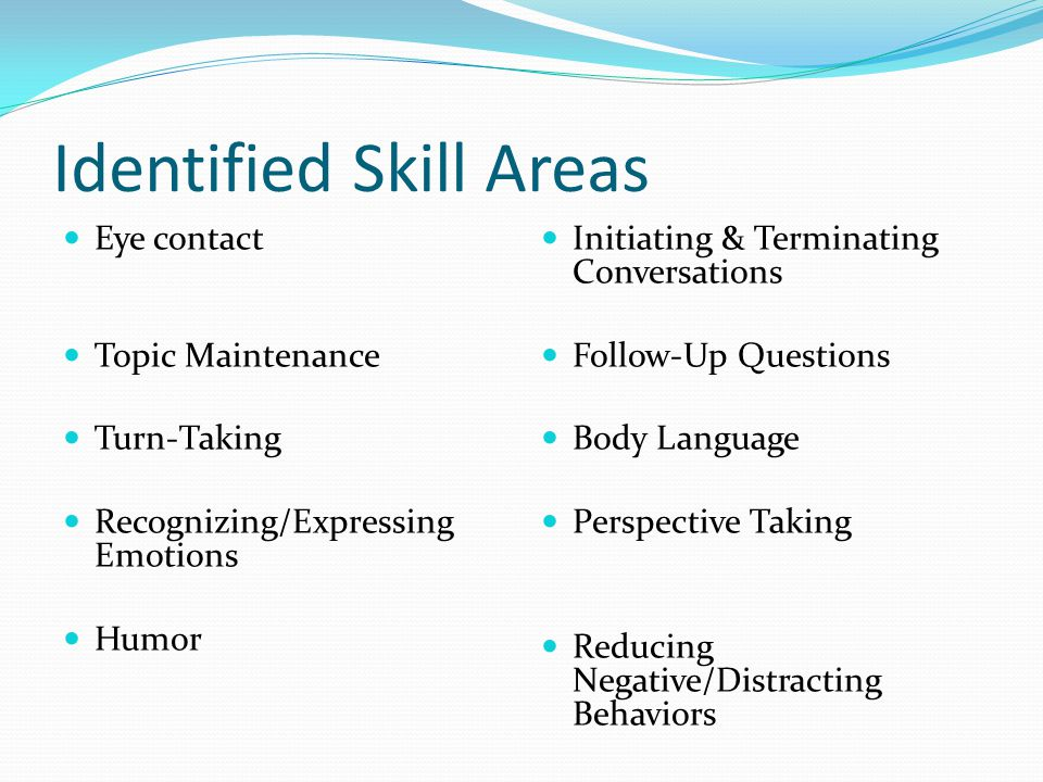 Identified Skill Areas Eye contact Topic Maintenance Turn-Taking Recognizing/Expressing Emotions Humor Initiating & Terminating Conversations Follow-Up Questions Body Language Perspective Taking Reducing Negative/Distracting Behaviors