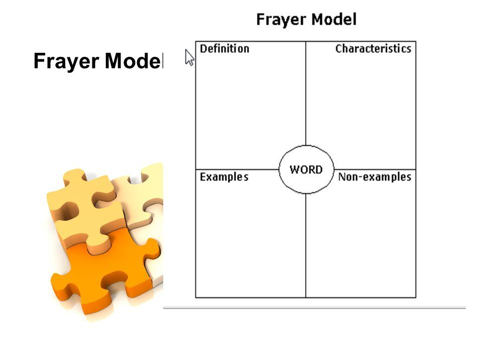 Frayer Model-