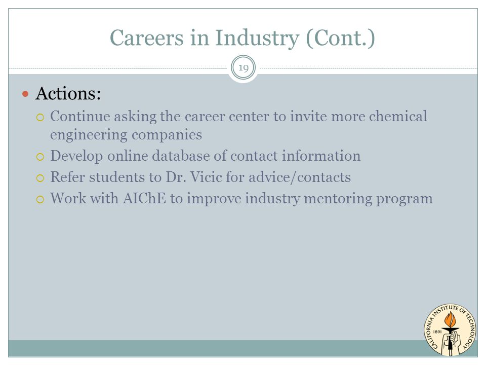 Careers in Industry (Cont.) 19 Actions:  Continue asking the career center to invite more chemical engineering companies  Develop online database of contact information  Refer students to Dr.