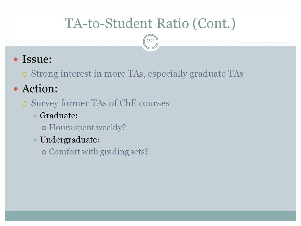 TA-to-Student Ratio (Cont.) Issue:  Strong interest in more TAs, especially graduate TAs Action:  Survey former TAs of ChE courses  Graduate: Hours spent weekly.