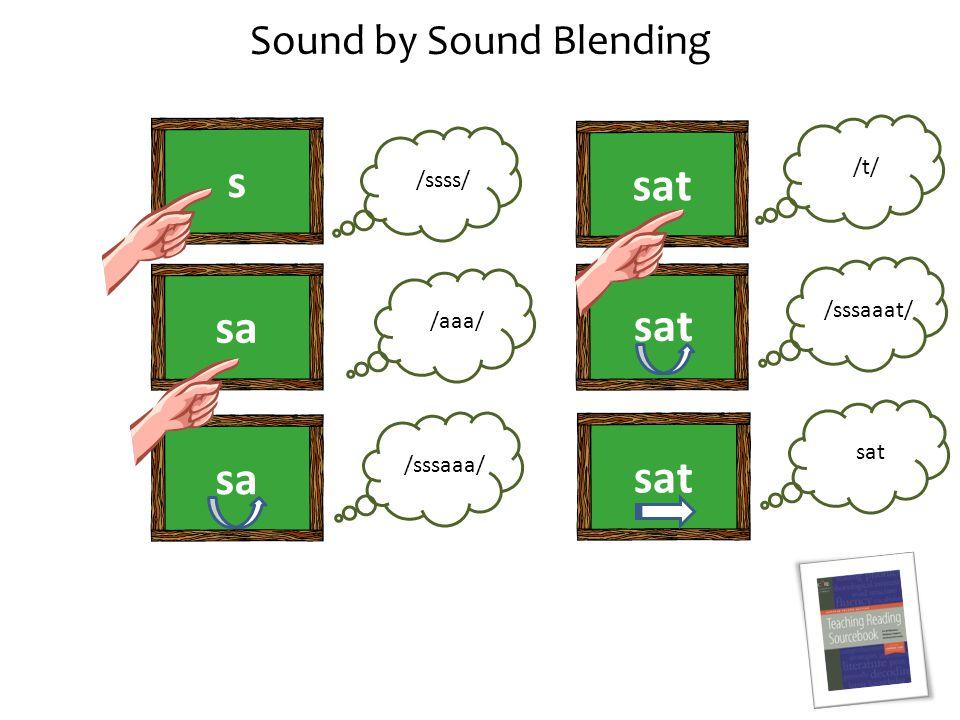 Sound by Sound Blending s sa sat /ssss/ /aaa/ /sssaaa/ /t/ /sssaaat/ sat