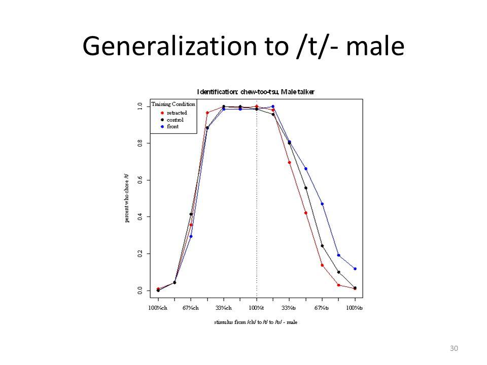 Generalization to /t/- male 30