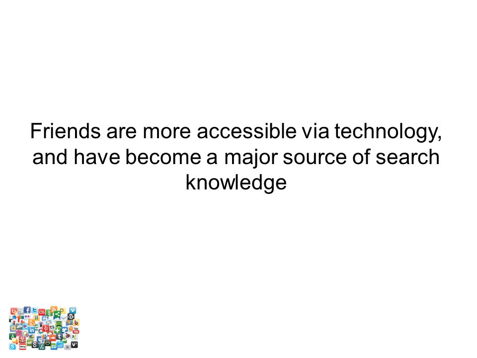 Friends are more accessible via technology, and have become a major source of search knowledge