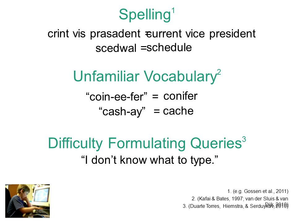"Spelling 1 Unfamiliar Vocabulary 2 Difficulty Formulating Queries 3 ""coin-ee-fer"" = crint vis prasadent = ""I don't know what to type."" 1. (e.g. Gossen"