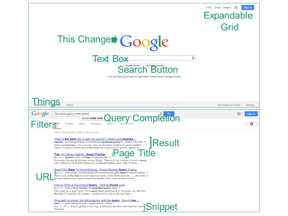 Text Box Expandable Grid Search Button Things This Changes ] Result ] Page Title URL [ ] Snippet Query Completion Filters