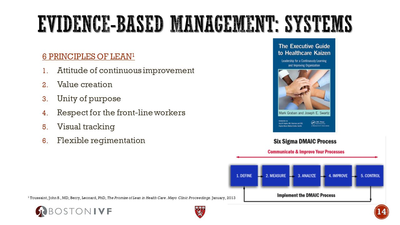6 PRINCIPLES OF LEAN 1 1.Attitude of continuous improvement 2.