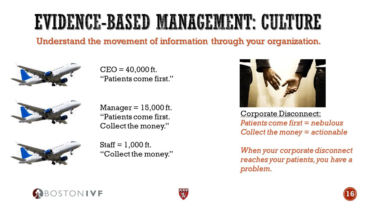 """Understand the movement of information through your organization. CEO = 40,000 ft. """"Patients come first."""" Manager = 15,000 ft. """"Patients come first. C"""