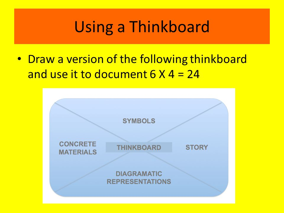 Using a Thinkboard Draw a version of the following thinkboard and use it to document 6 X 4 = 24