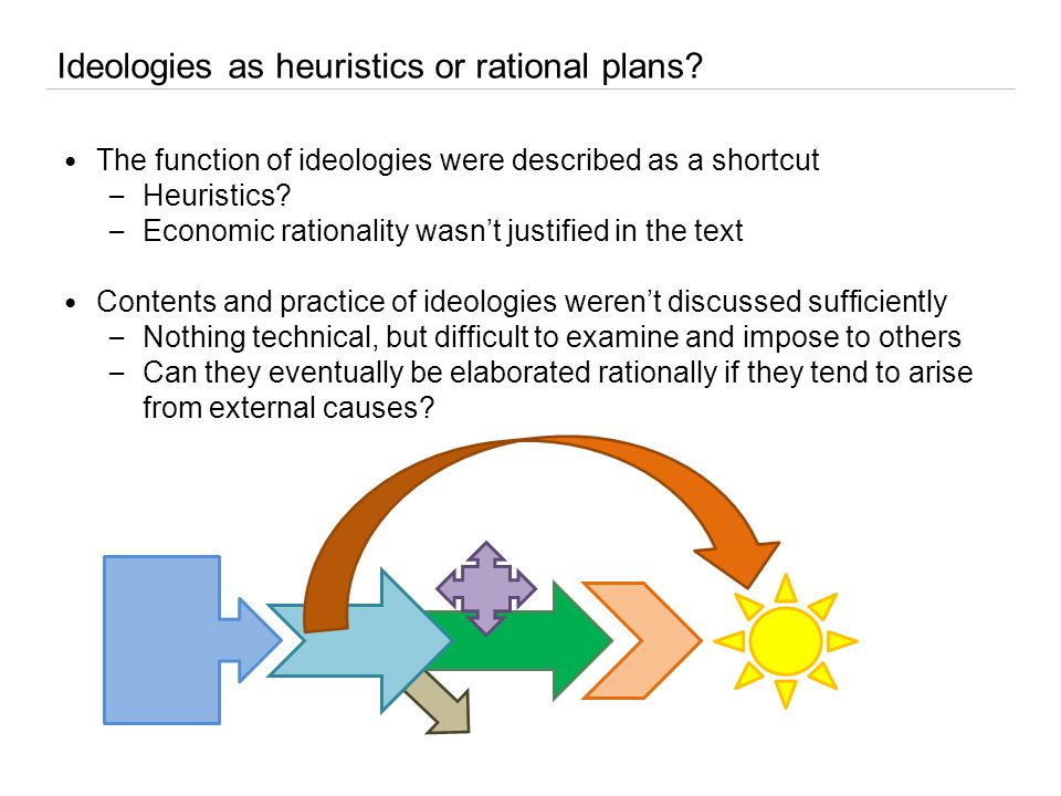 Ideologies as heuristics or rational plans? The function of ideologies were described as a shortcut – Heuristics? – Economic rationality wasn't justif