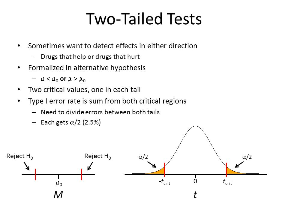 Two-Tailed Tests Sometimes want to detect effects in either direction – Drugs that help or drugs that hurt Formalized in alternative hypothesis –  
