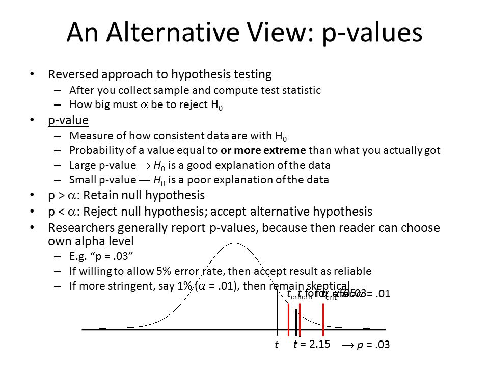 An Alternative View: p-values Reversed approach to hypothesis testing – After you collect sample and compute test statistic – How big must  be to rej