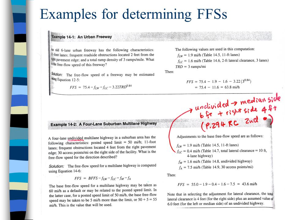 Examples for determining FFSs Chapter 1419