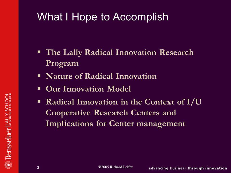 ©2005 Richard Leifer 13 Strategic Framework for Radical Innovation Innovations within white space Outside strategic frame within white space within current lines of business CURRENT STRATEGIC FOUL LINES (STRATEGIC FRAMEWORK OR CONTEXT)