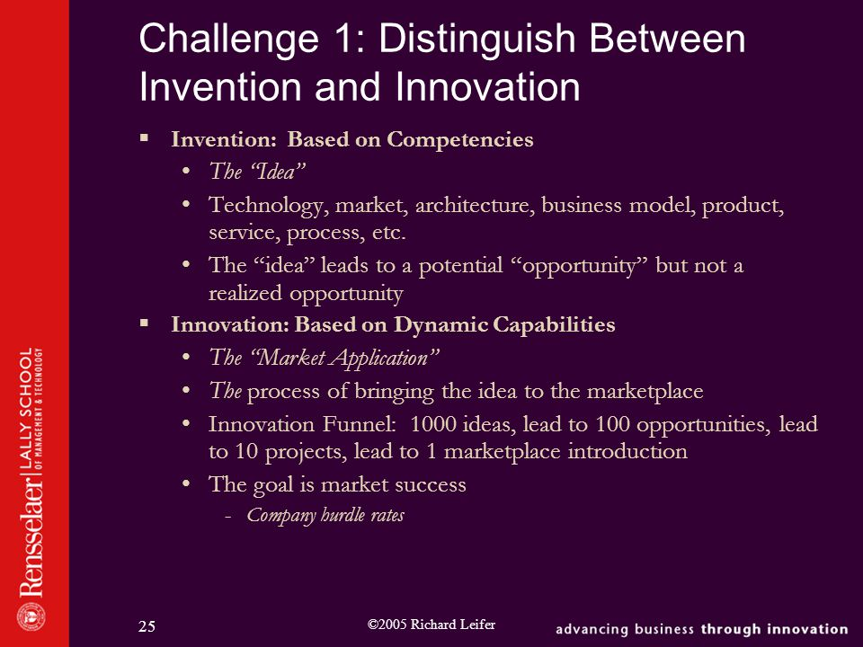 ©2005 Richard Leifer 25 Challenge 1: Distinguish Between Invention and Innovation  Invention: Based on Competencies The Idea Technology, market, architecture, business model, product, service, process, etc.
