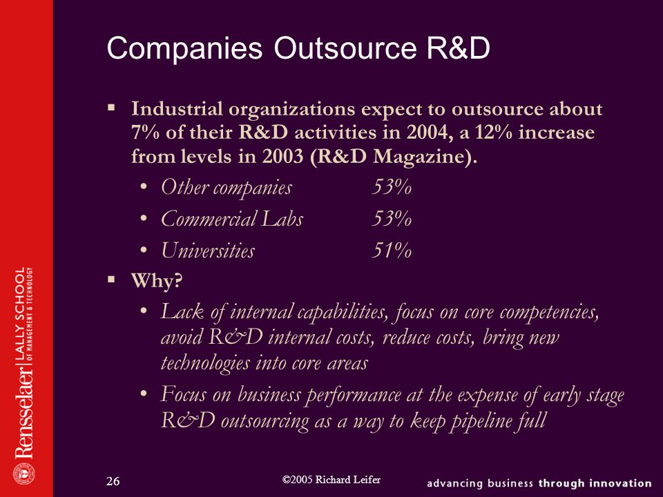 ©2005 Richard Leifer 26 Companies Outsource R&D  Industrial organizations expect to outsource about 7% of their R&D activities in 2004, a 12% increase from levels in 2003 (R&D Magazine).