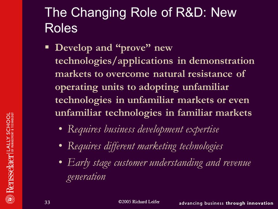 ©2005 Richard Leifer 33 The Changing Role of R&D: New Roles  Develop and prove new technologies/applications in demonstration markets to overcome natural resistance of operating units to adopting unfamiliar technologies in unfamiliar markets or even unfamiliar technologies in familiar markets Requires business development expertise Requires different marketing technologies Early stage customer understanding and revenue generation