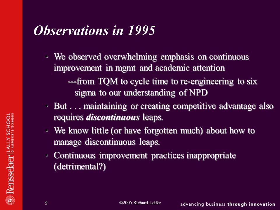 ©2005 Richard Leifer 16 Organization Uncertainty Resource Uncertainty Technical Uncertainty Market Uncertainty LOW HI Incremental Innovation Radical Innovation
