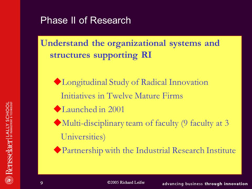 9 Phase II of Research Understand the organizational systems and structures supporting RI  Longitudinal Study of Radical Innovation Initiatives in Twelve Mature Firms  Launched in 2001  Multi-disciplinary team of faculty (9 faculty at 3 Universities)  Partnership with the Industrial Research Institute