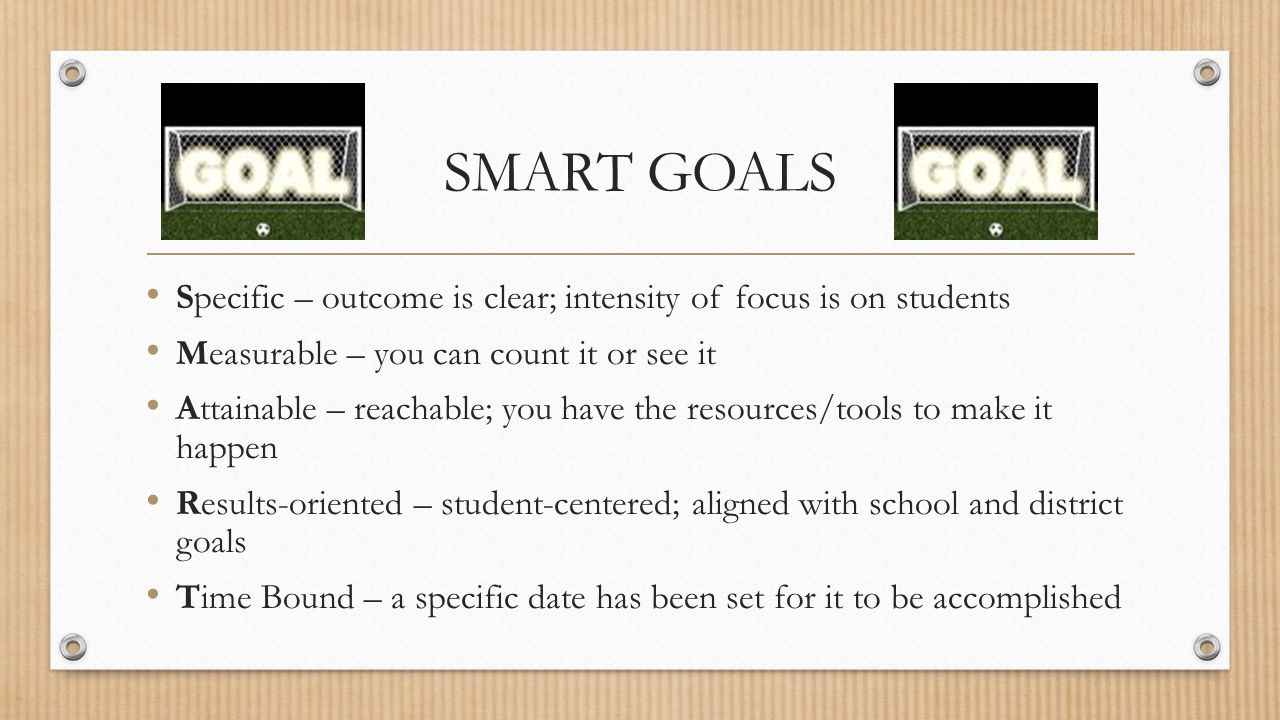 SMART GOALS Specific – outcome is clear; intensity of focus is on students Measurable – you can count it or see it Attainable – reachable; you have the resources/tools to make it happen Results-oriented – student-centered; aligned with school and district goals Time Bound – a specific date has been set for it to be accomplished
