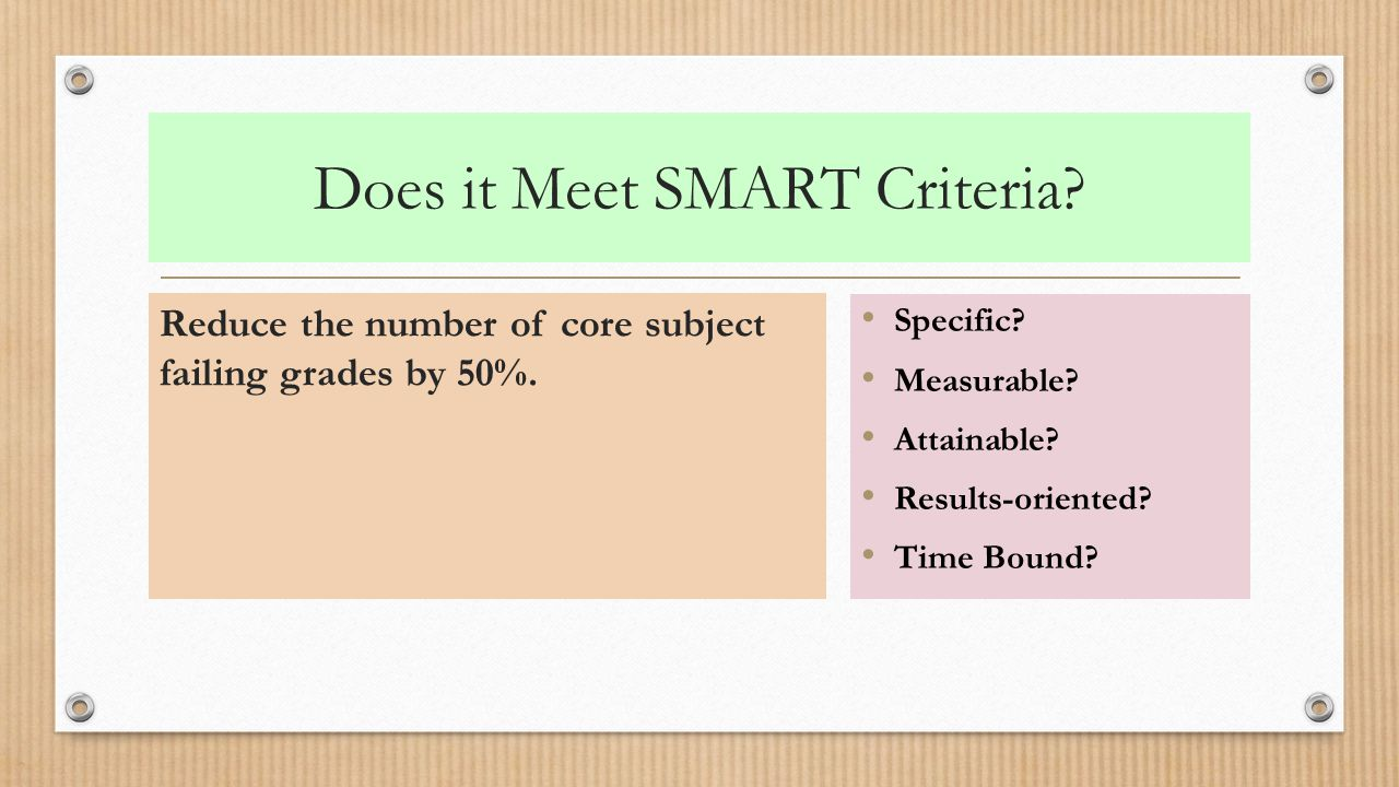 Does it Meet SMART Criteria. Reduce the number of core subject failing grades by 50%.