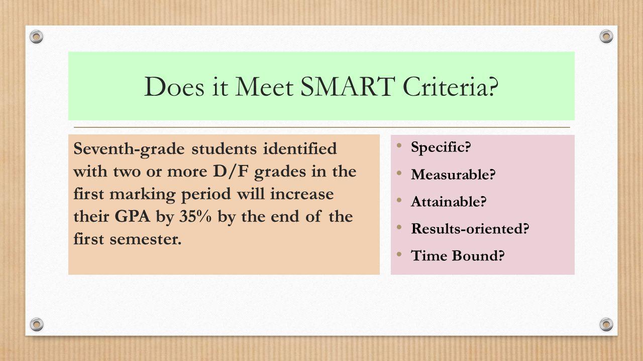Does it Meet SMART Criteria.