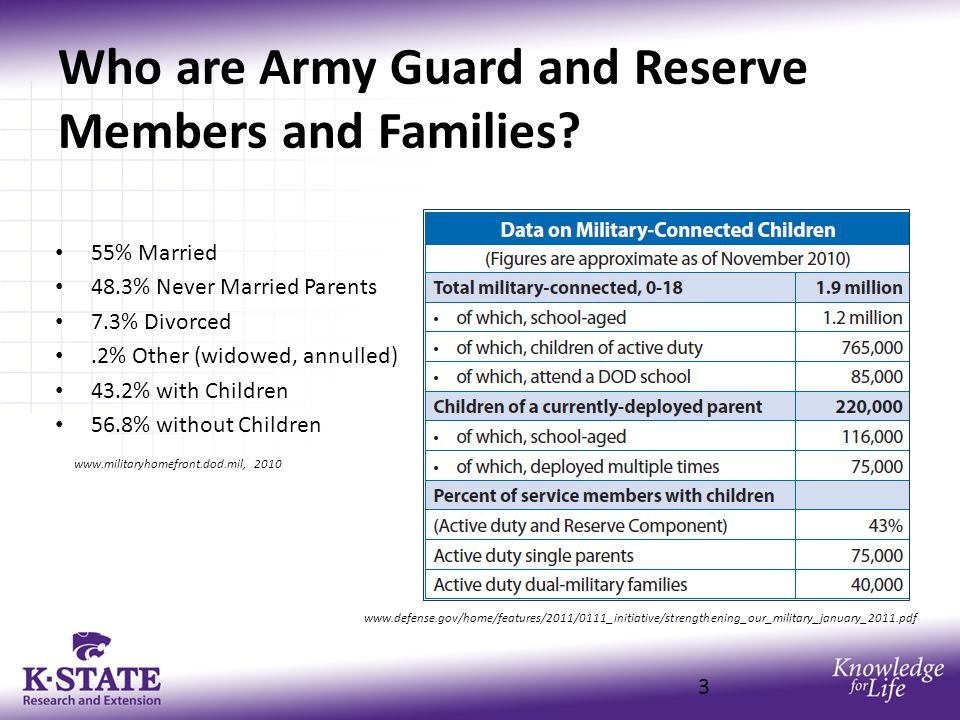 Who are Army Guard and Reserve Members and Families.