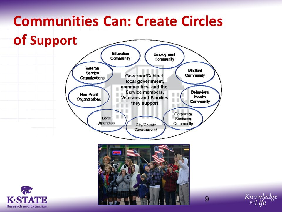 9 Communities Can: Create Circles of Support