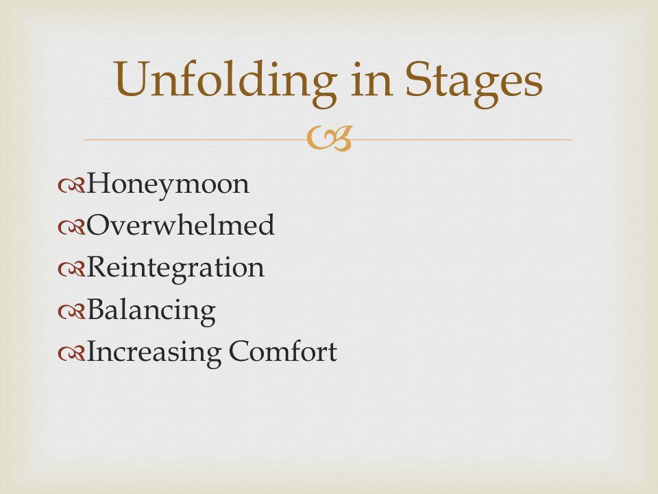   Honeymoon  Overwhelmed  Reintegration  Balancing  Increasing Comfort Unfolding in Stages