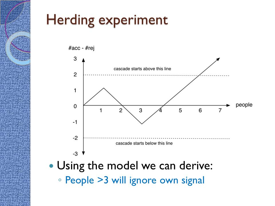 Herding experiment Using the model we can derive: ◦ People >3 will ignore own signal