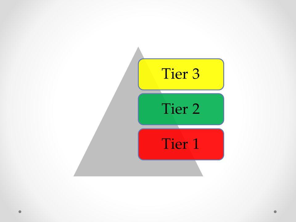 Tier 3Tier 2Tier 1