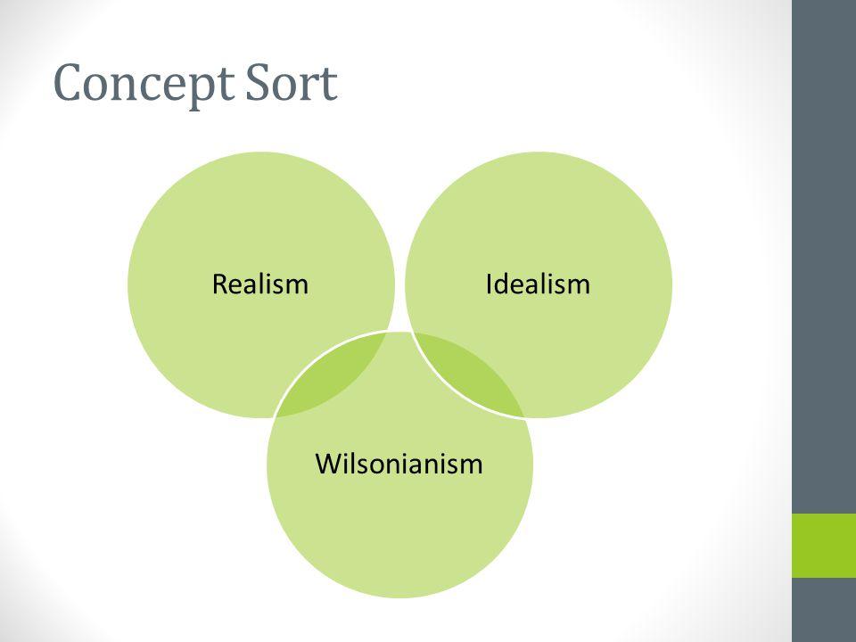 Concept Sort RealismWilsonianismIdealism