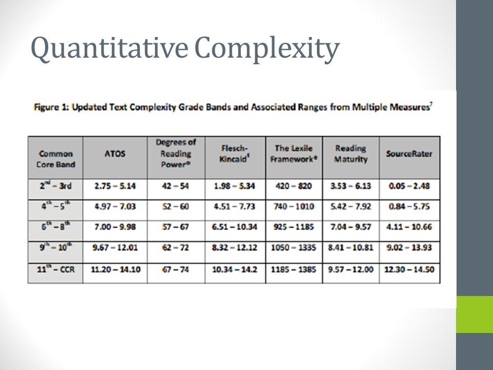 Quantitative Complexity