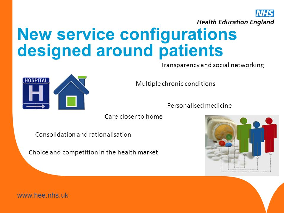 www.hee.nhs.uk New service configurations designed around patients Consolidation and rationalisation Care closer to home Multiple chronic conditions Choice and competition in the health market Personalised medicine Transparency and social networking