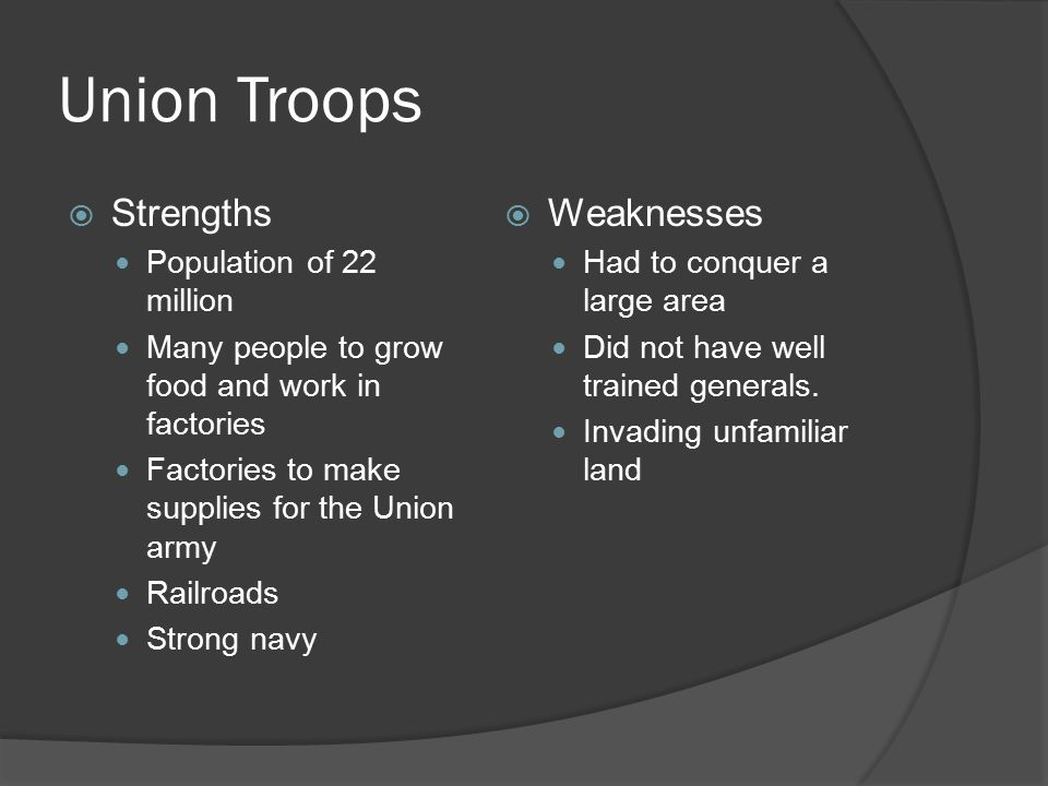 Union Troops  Strengths Population of 22 million Many people to grow food and work in factories Factories to make supplies for the Union army Railroads Strong navy  Weaknesses Had to conquer a large area Did not have well trained generals.