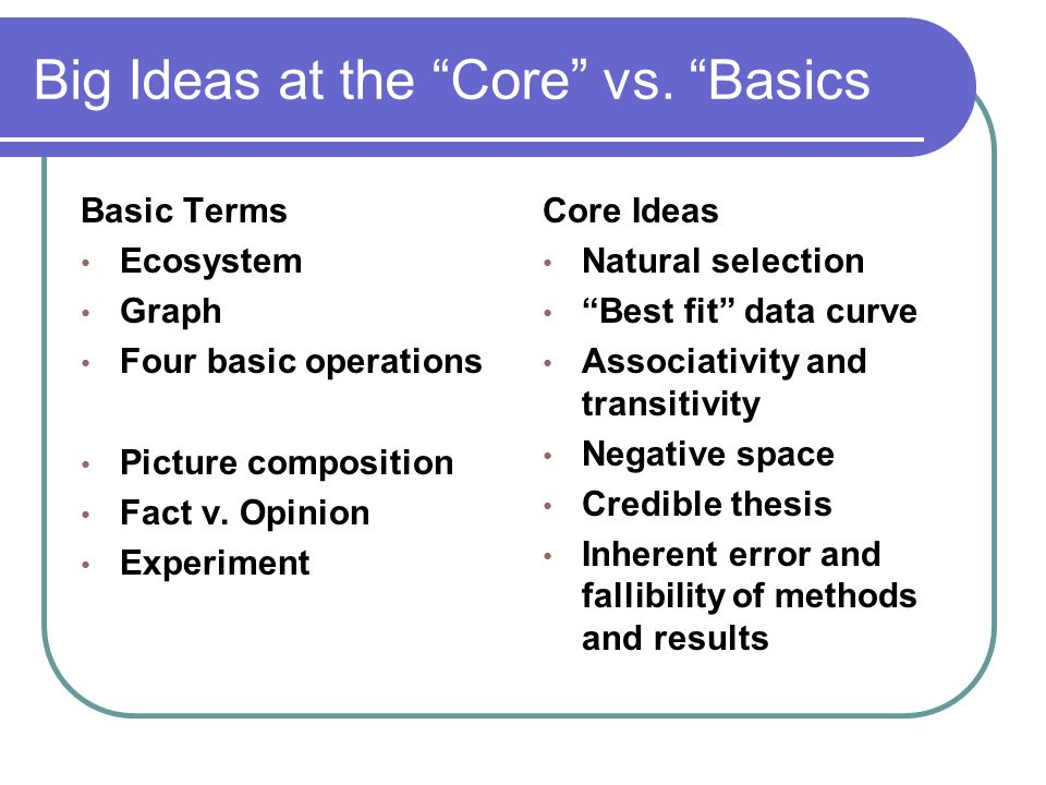"Big Ideas at the ""Core"" vs. ""Basics Basic Terms Ecosystem Graph Four basic operations Picture composition Fact v. Opinion Experiment Core Ideas Natura"