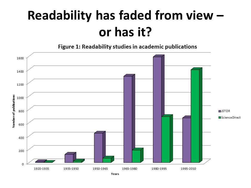 Readability has faded from view – or has it?